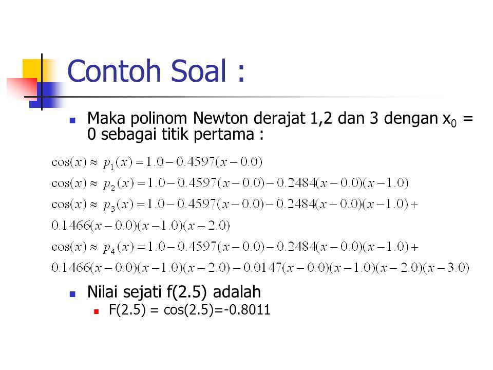 Contoh Soal : Maka polinom Newton derajat 1,2 dan 3 dengan x0 = 0 sebagai titik pertama : Nilai sejati f(2.5) adalah.