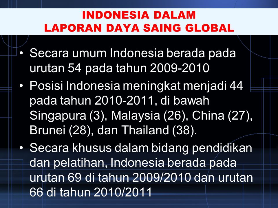 LAPORAN DAYA SAING GLOBAL