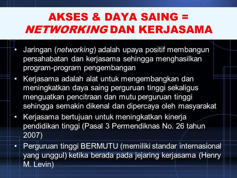 AKSES & DAYA SAING = NETWORKING DAN KERJASAMA