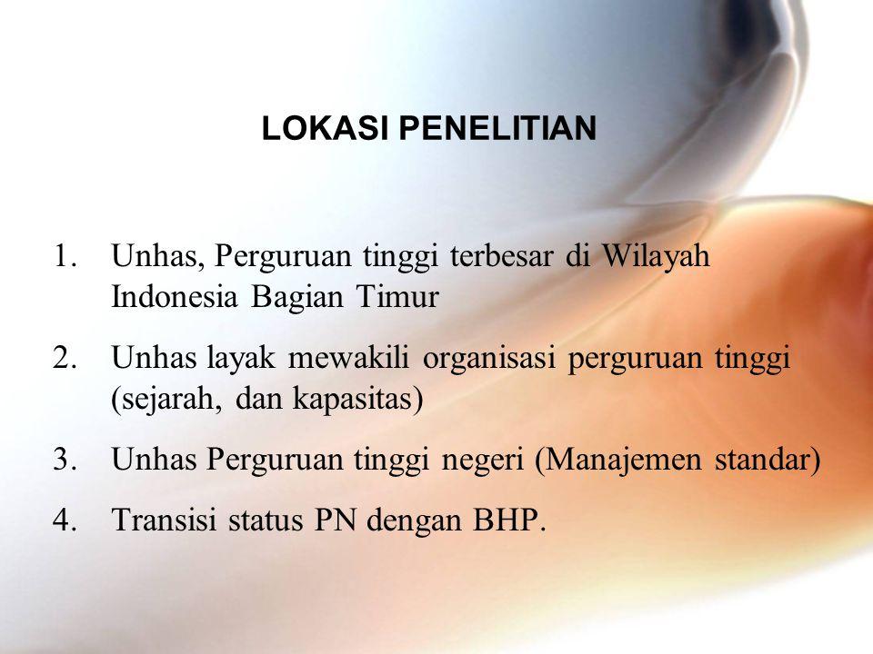 LOKASI PENELITIAN Unhas, Perguruan tinggi terbesar di Wilayah Indonesia Bagian Timur.