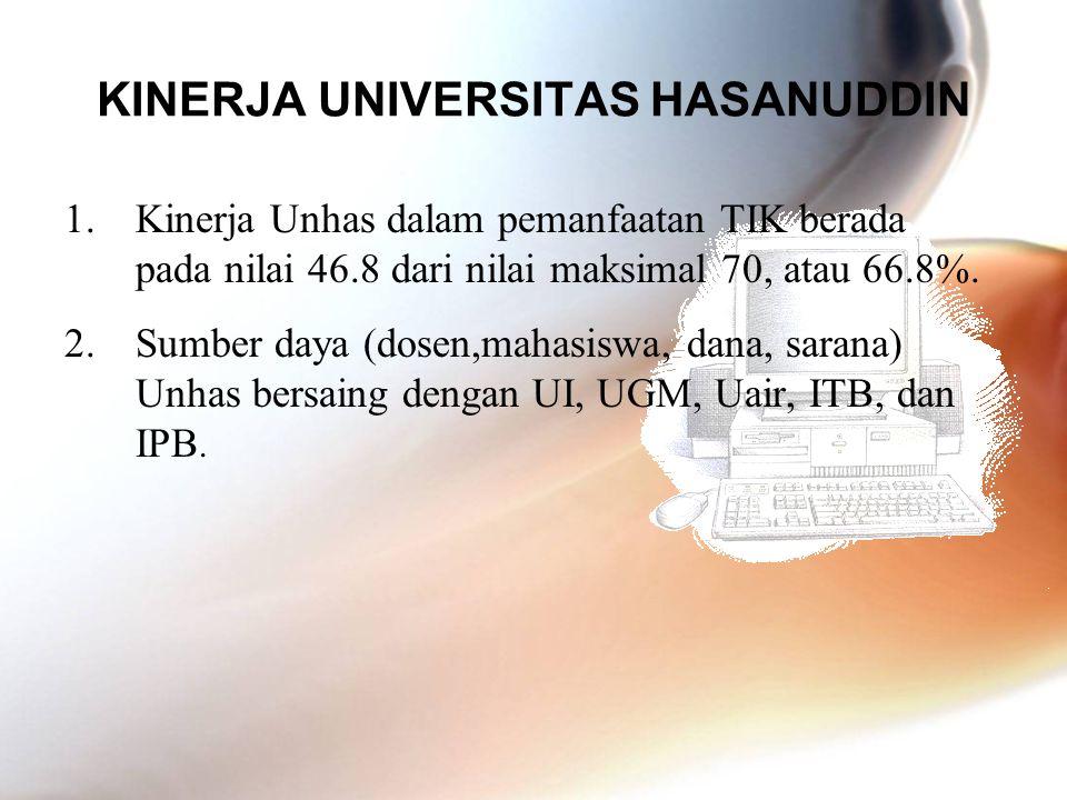 KINERJA UNIVERSITAS HASANUDDIN