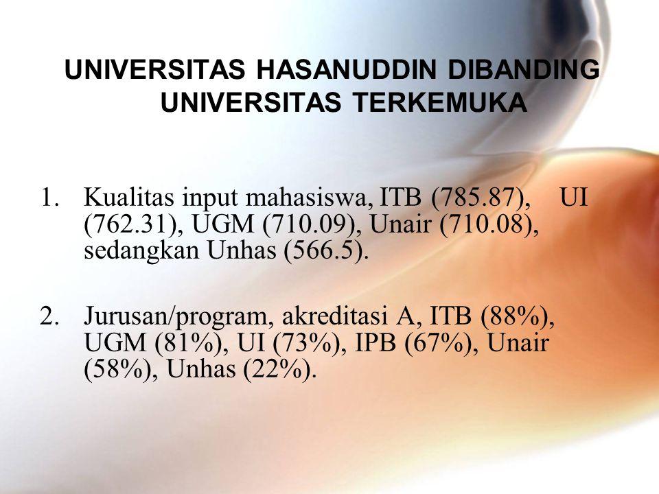 UNIVERSITAS HASANUDDIN DIBANDING UNIVERSITAS TERKEMUKA