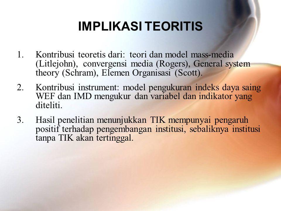 IMPLIKASI TEORITIS