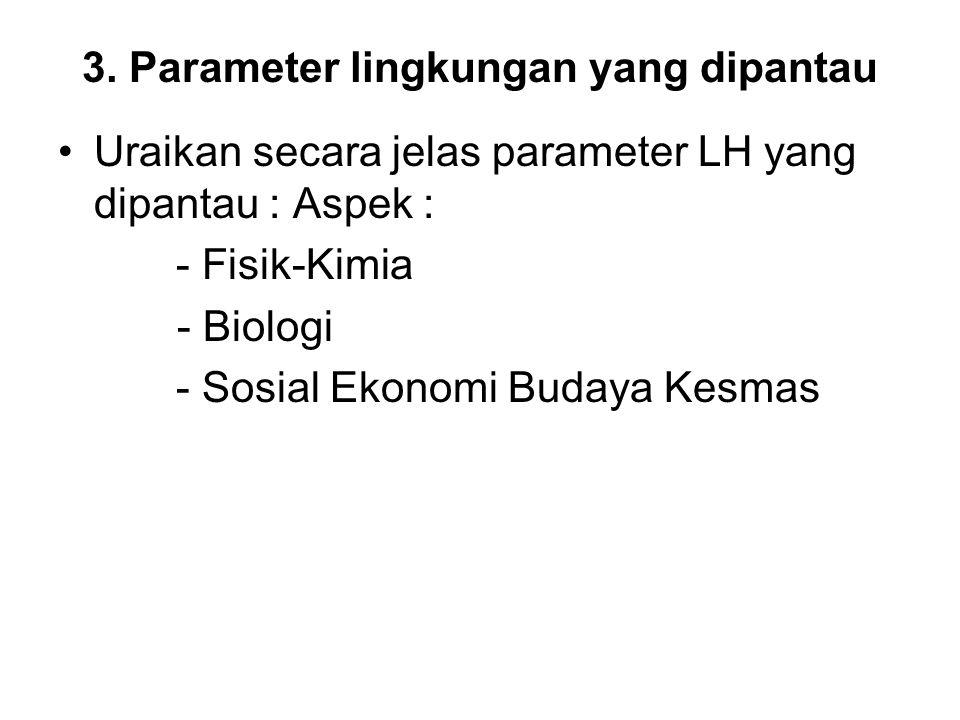 3. Parameter lingkungan yang dipantau