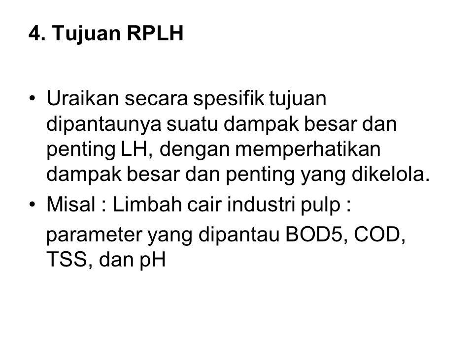 4. Tujuan RPLH