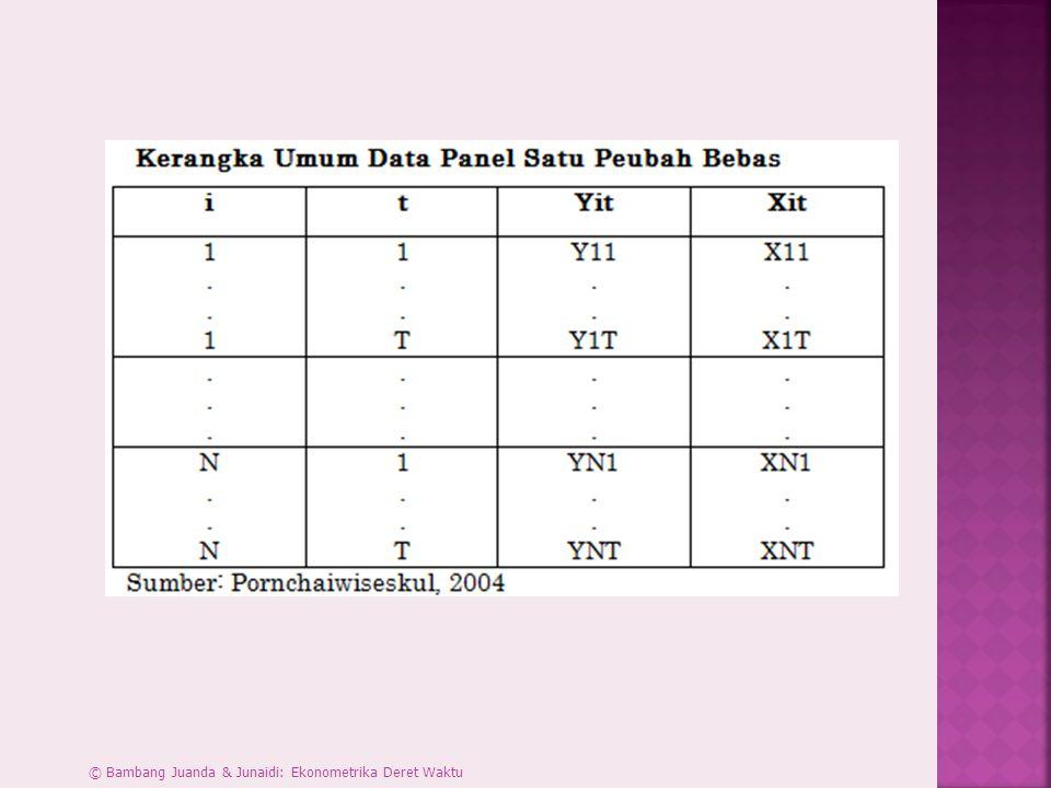 © Bambang Juanda & Junaidi: Ekonometrika Deret Waktu