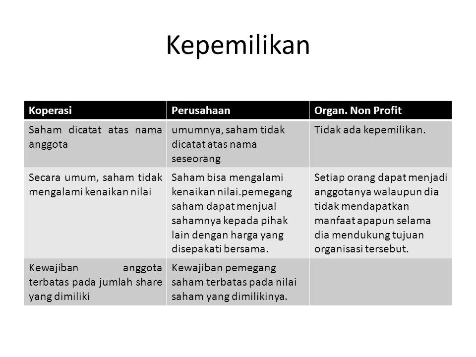 Kepemilikan Koperasi Perusahaan Organ. Non Profit