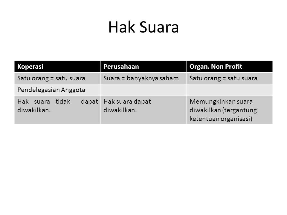 Hak Suara Koperasi Perusahaan Organ. Non Profit