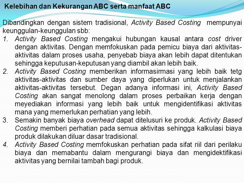 Kelebihan dan Kekurangan ABC serta manfaat ABC