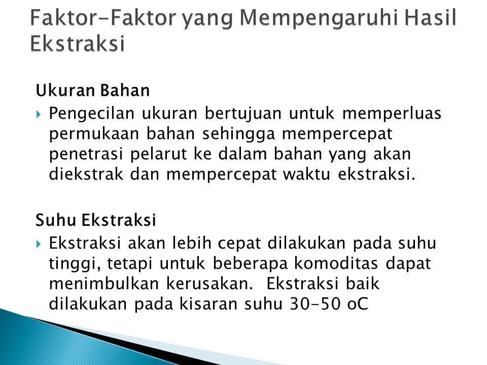 Faktor-Faktor yang Mempengaruhi Hasil Ekstraksi