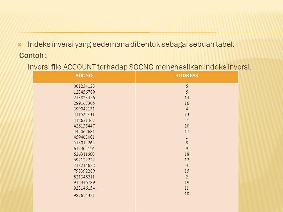 Indeks inversi yang sederhana dibentuk sebagai sebuah tabel. Contoh :