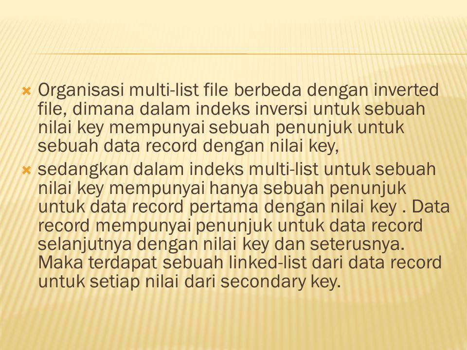 Organisasi multi-list file berbeda dengan inverted file, dimana dalam indeks inversi untuk sebuah nilai key mempunyai sebuah penunjuk untuk sebuah data record dengan nilai key,