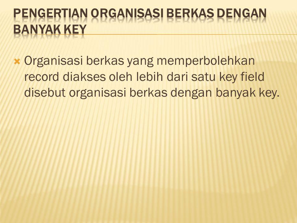 Pengertian Organisasi Berkas Dengan Banyak Key