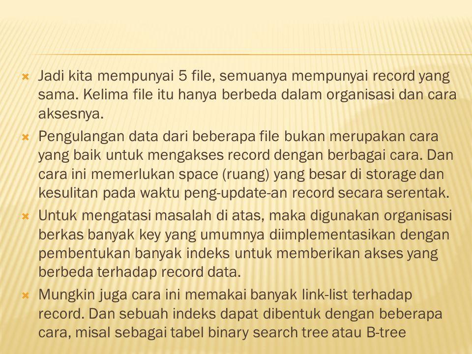 Jadi kita mempunyai 5 file, semuanya mempunyai record yang sama
