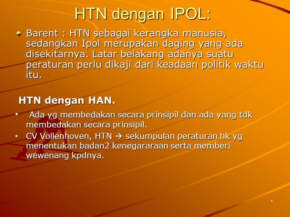 HTN dengan IPOL: