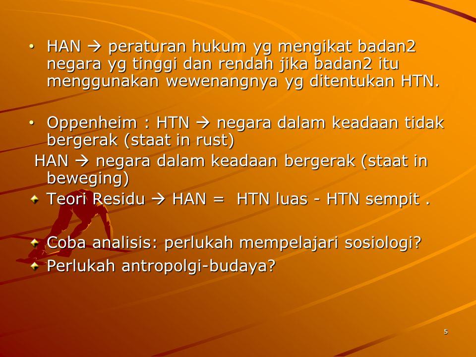 HAN  peraturan hukum yg mengikat badan2 negara yg tinggi dan rendah jika badan2 itu menggunakan wewenangnya yg ditentukan HTN.