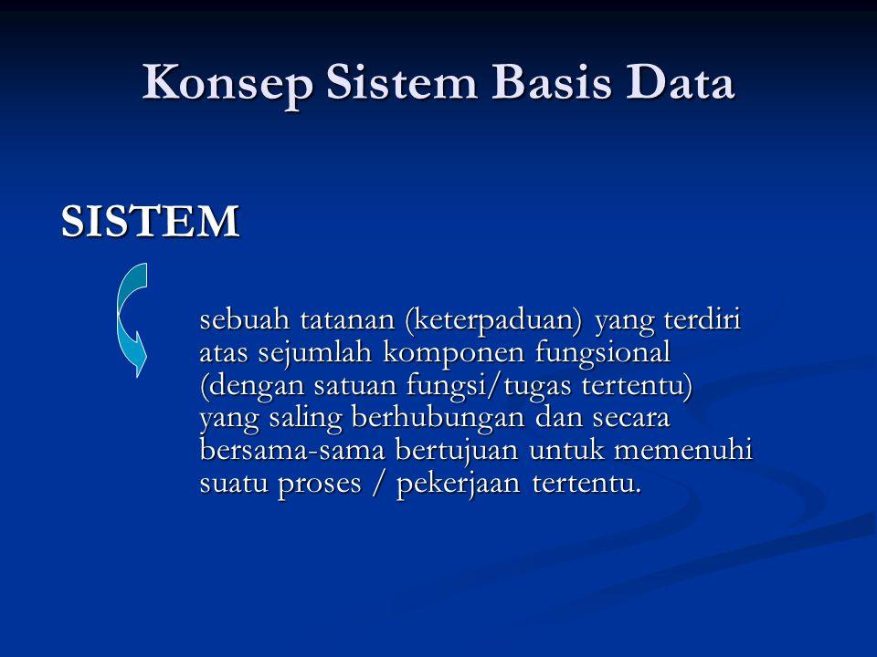 Konsep Sistem Basis Data