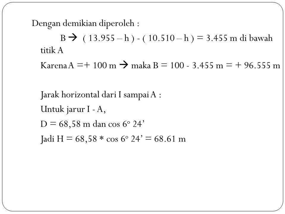 Dengan demikian diperoleh : B  ( 13. 955 – h ) - ( 10. 510 – h ) = 3
