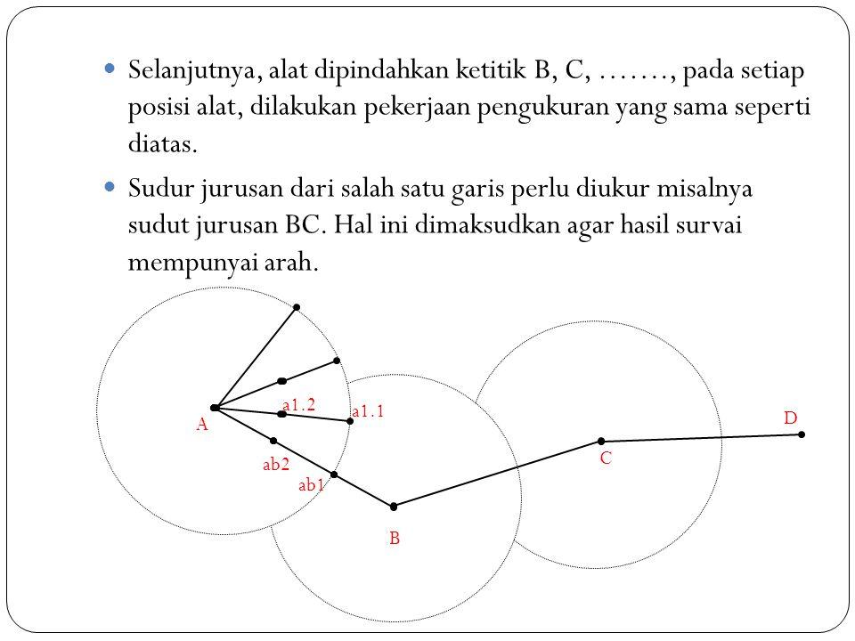 Selanjutnya, alat dipindahkan ketitik B, C, ……