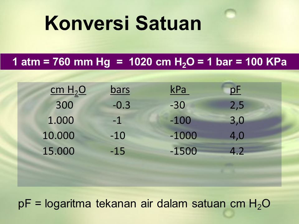 1 atm = 760 mm Hg = 1020 cm H2O = 1 bar = 100 KPa