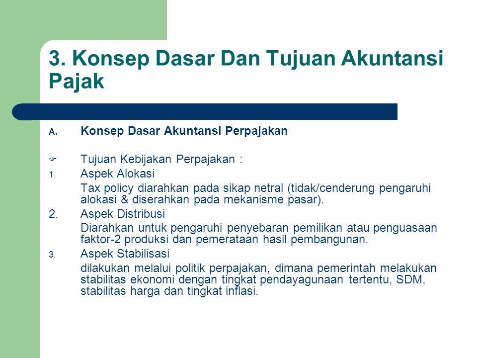 3. Konsep Dasar Dan Tujuan Akuntansi Pajak