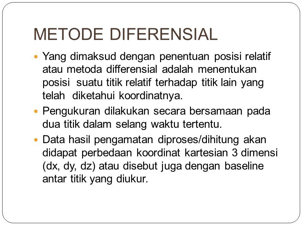 METODE DIFERENSIAL