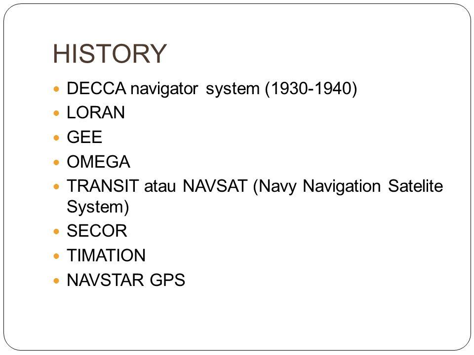 HISTORY DECCA navigator system (1930-1940) LORAN GEE OMEGA