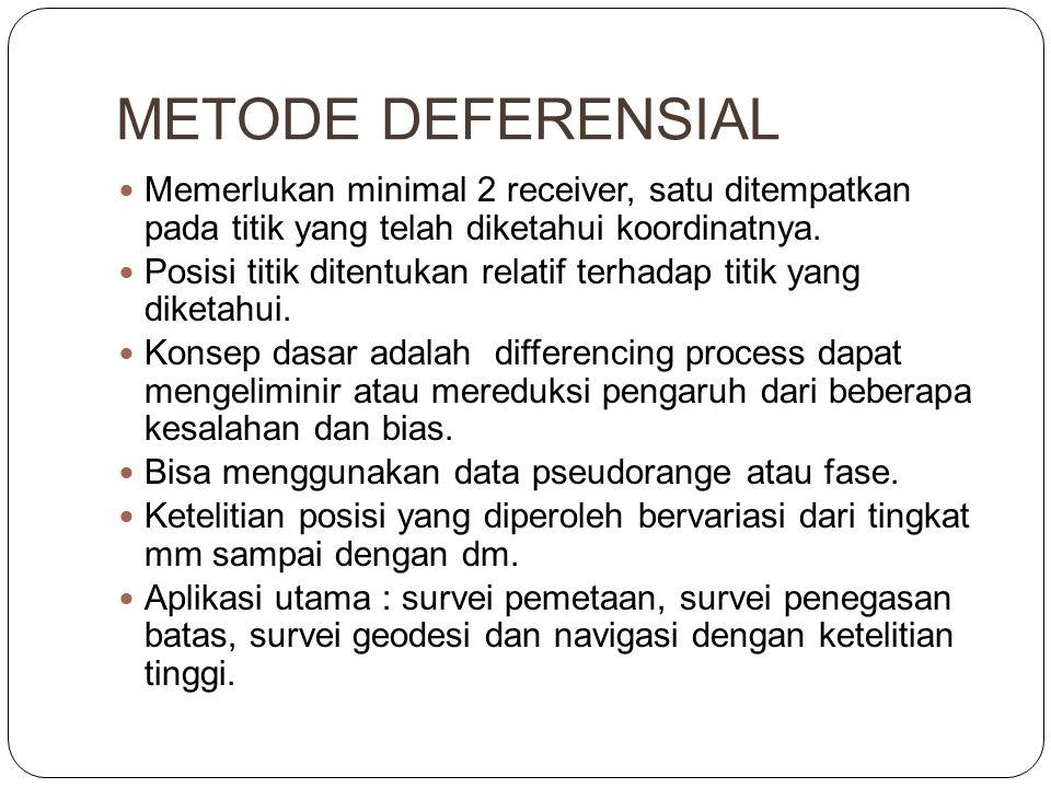 METODE DEFERENSIAL Memerlukan minimal 2 receiver, satu ditempatkan pada titik yang telah diketahui koordinatnya.