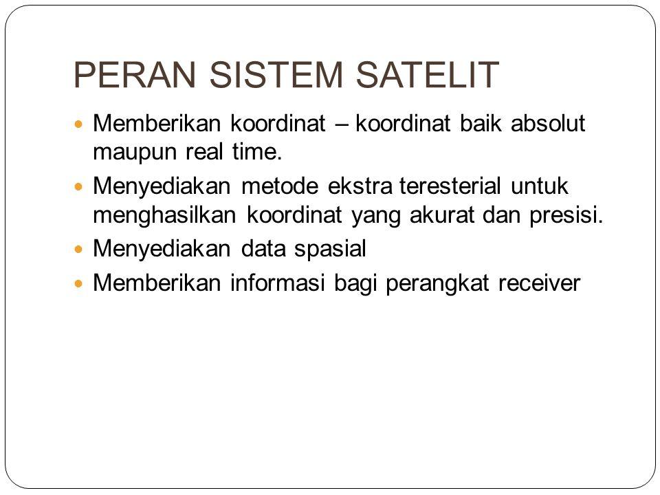 PERAN SISTEM SATELIT Memberikan koordinat – koordinat baik absolut maupun real time.