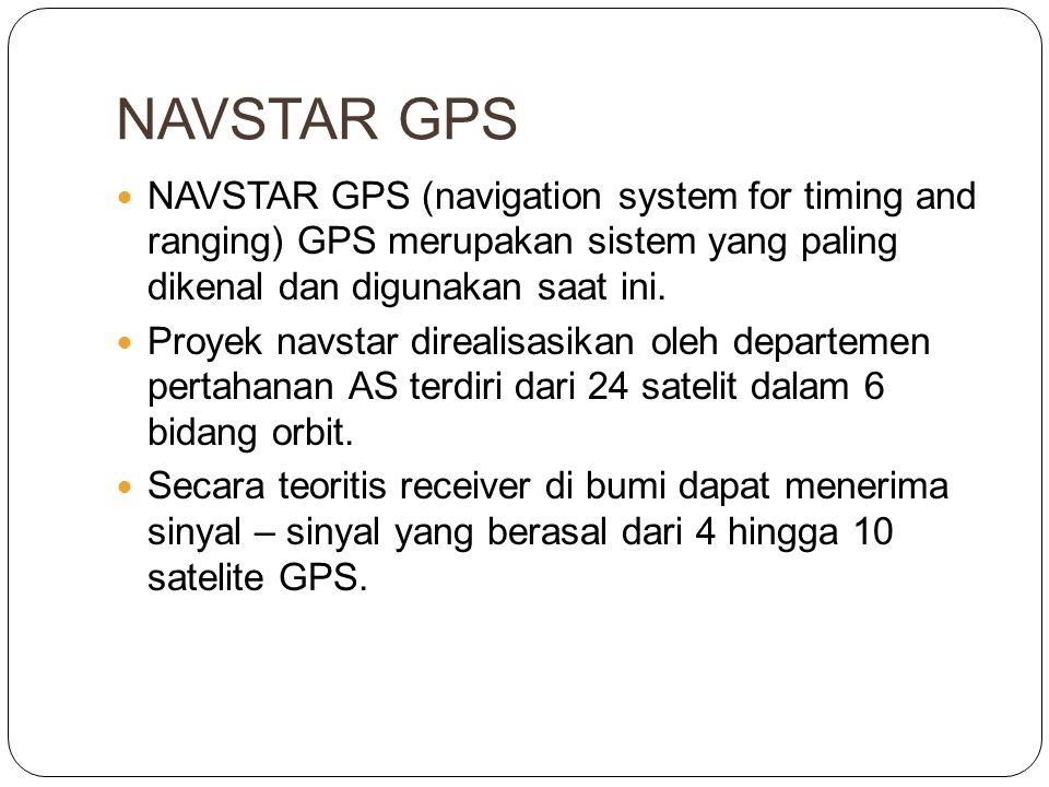 NAVSTAR GPS NAVSTAR GPS (navigation system for timing and ranging) GPS merupakan sistem yang paling dikenal dan digunakan saat ini.