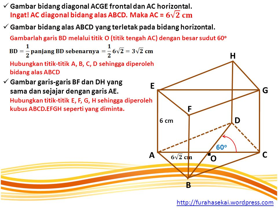 Gambar bidang diagonal ACGE frontal dan AC horizontal.