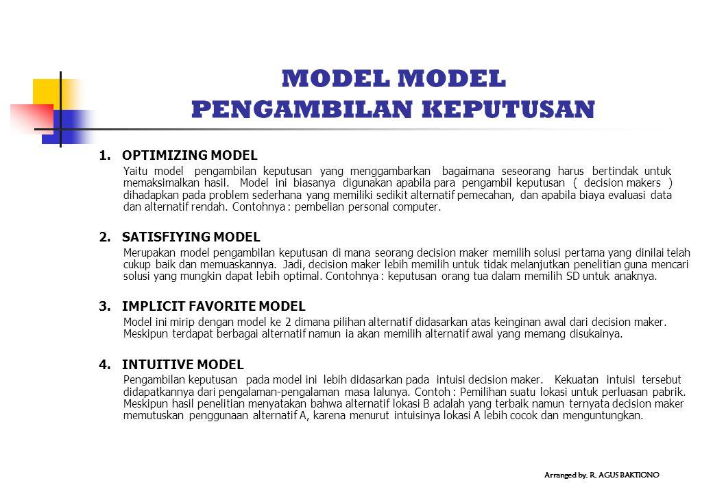 MODEL MODEL PENGAMBILAN KEPUTUSAN