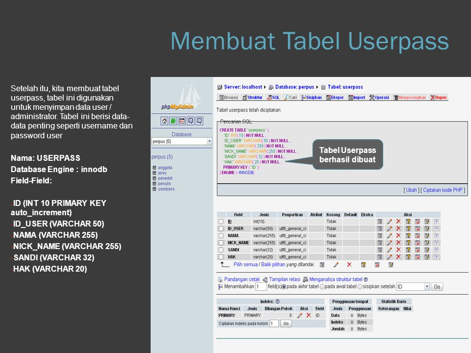 Membuat Tabel Userpass