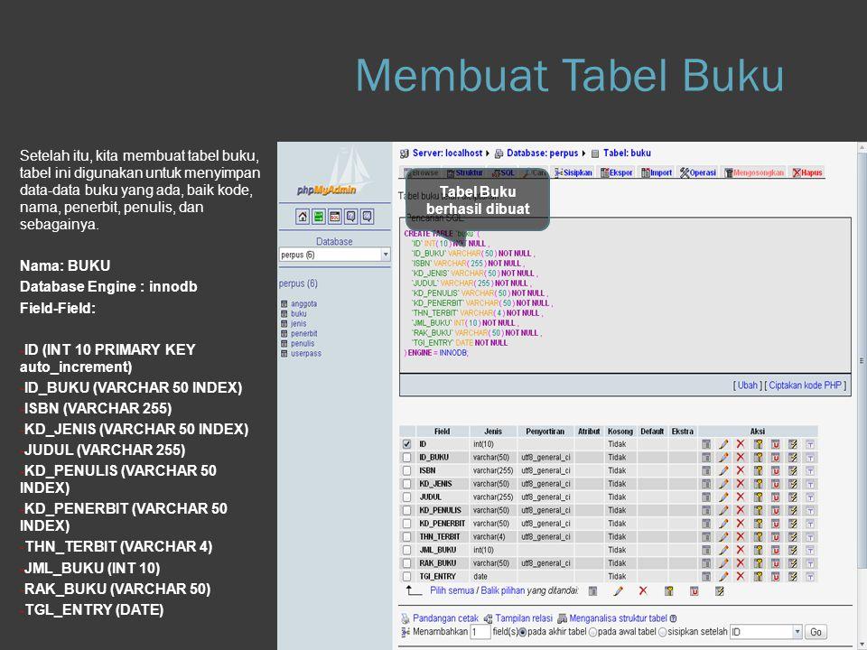 Membuat Tabel Buku Step 1.g Database