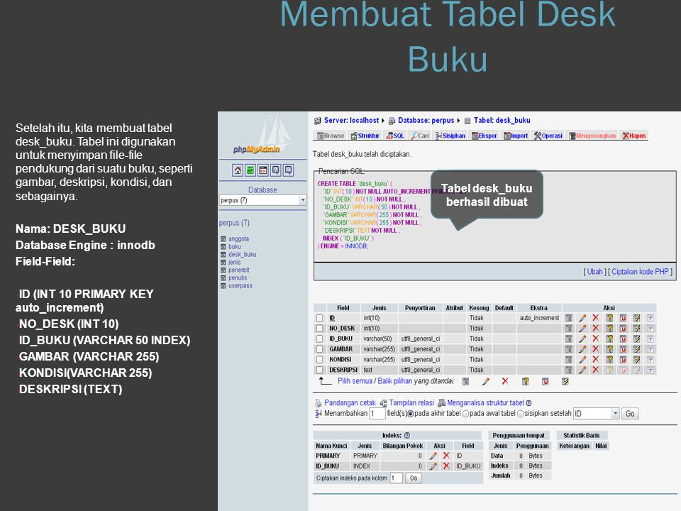 Membuat Tabel Desk Buku