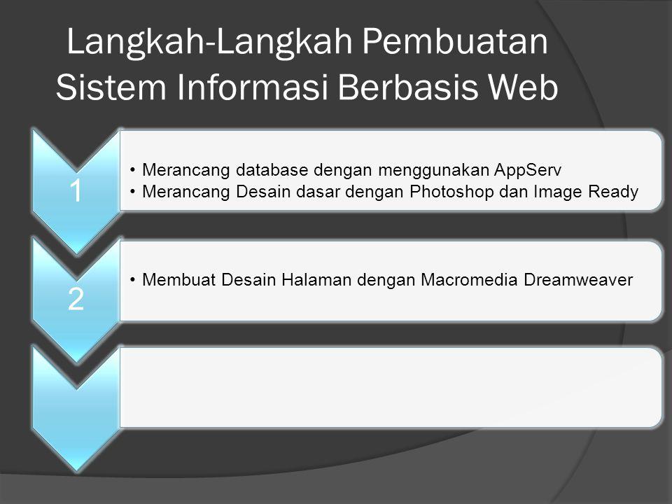 Langkah-Langkah Pembuatan Sistem Informasi Berbasis Web