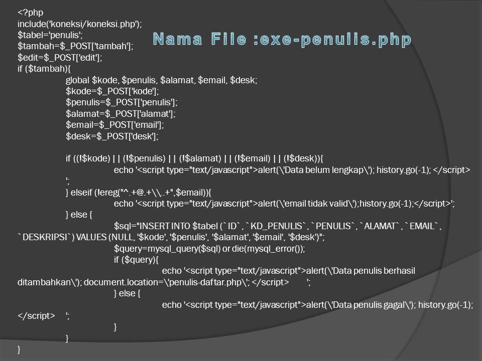Nama File :exe-penulis.php
