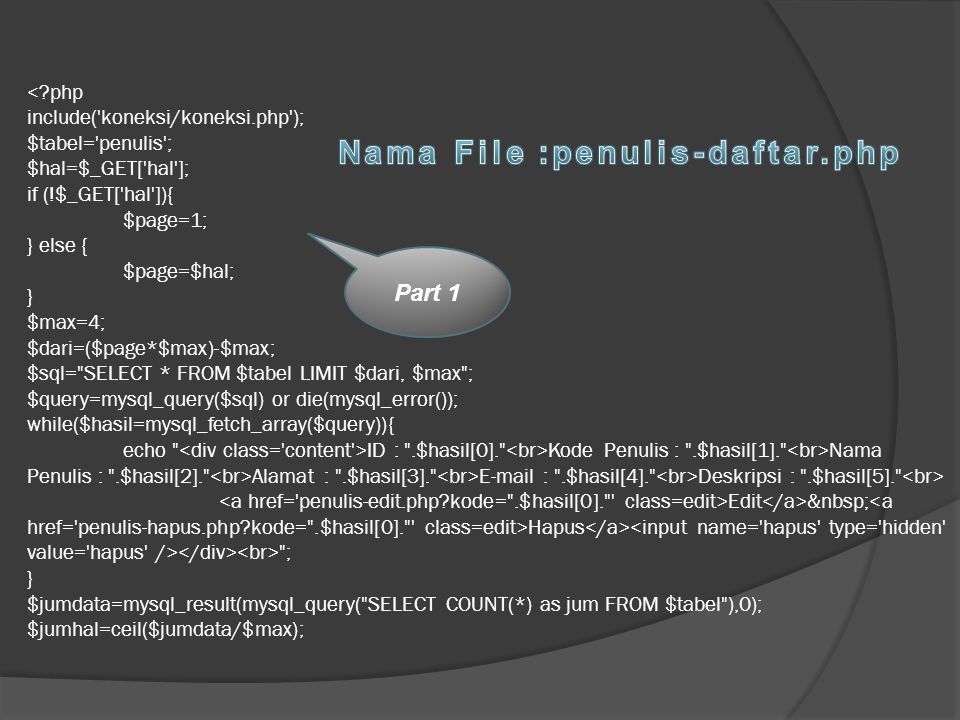 Nama File :penulis-daftar.php