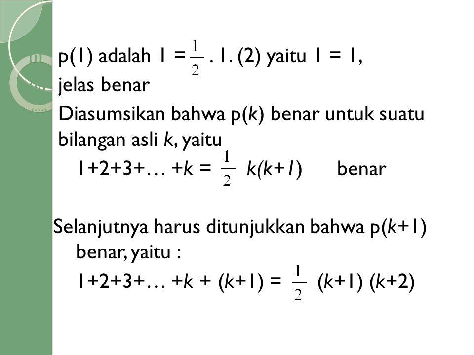 p(1) adalah 1 = . 1. (2) yaitu 1 = 1, jelas benar. Diasumsikan bahwa p(k) benar untuk suatu bilangan asli k, yaitu.