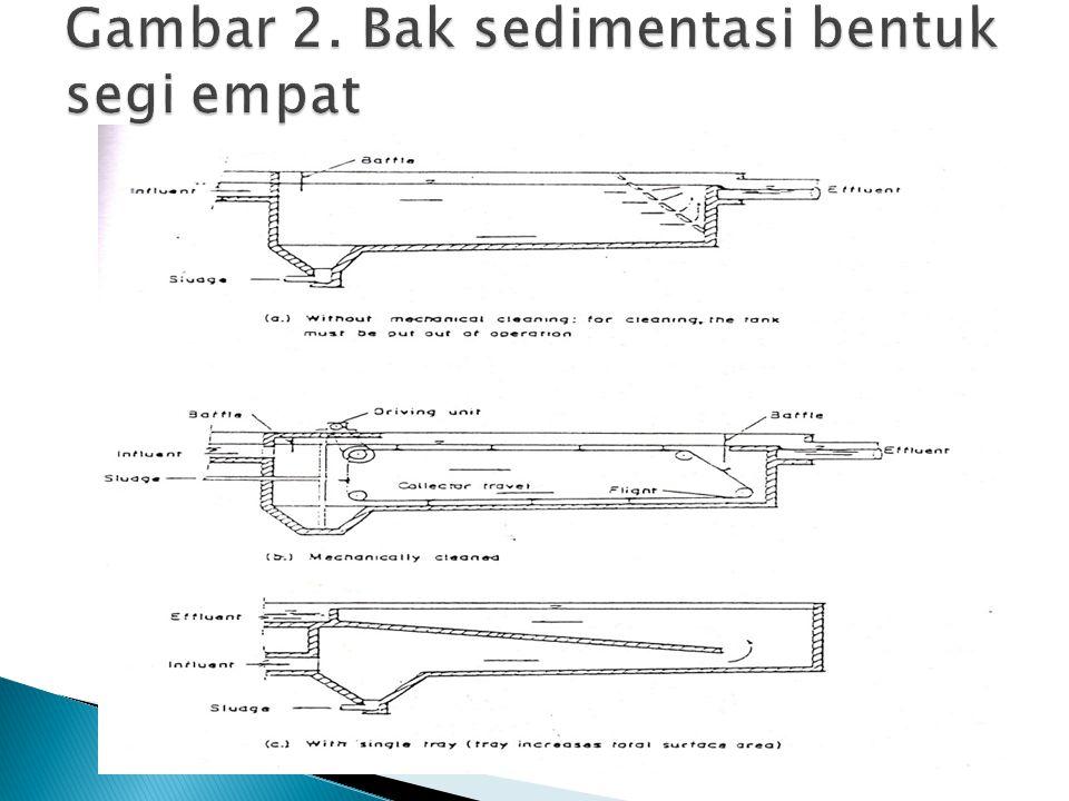 Gambar 2. Bak sedimentasi bentuk segi empat