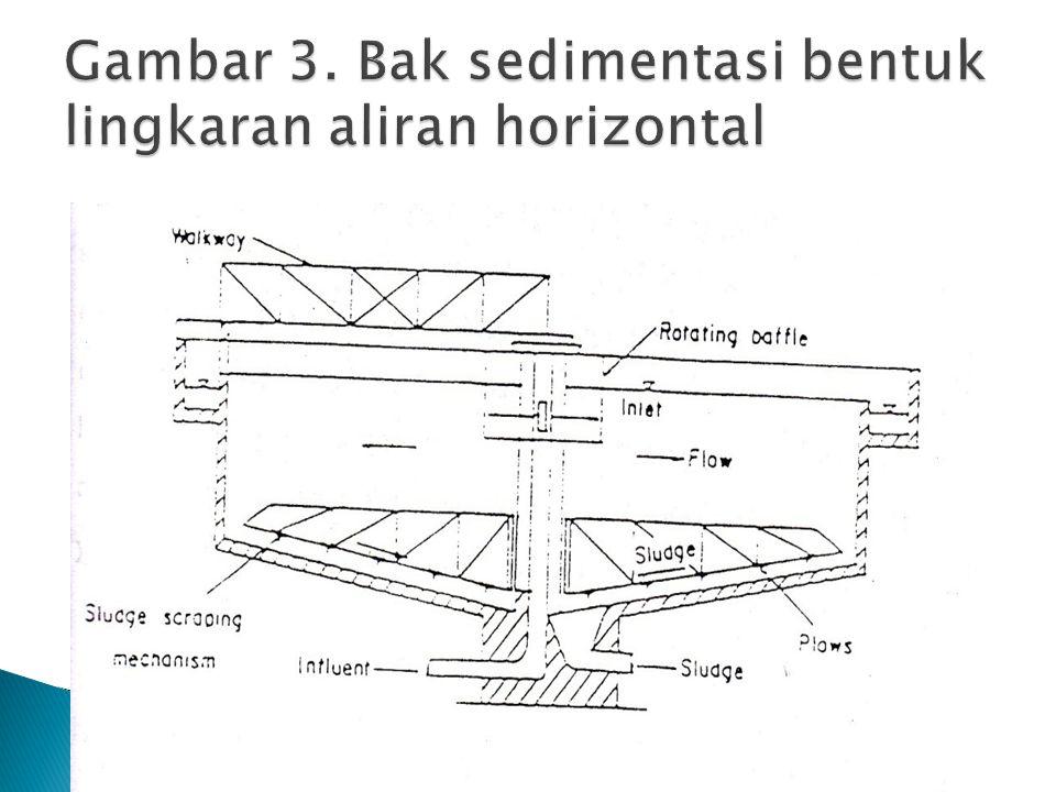 Gambar 3. Bak sedimentasi bentuk lingkaran aliran horizontal