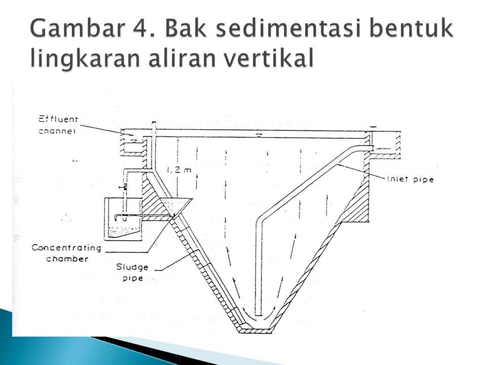 Gambar 4. Bak sedimentasi bentuk lingkaran aliran vertikal