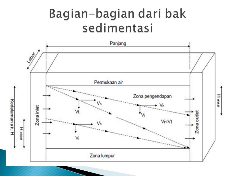 Bagian-bagian dari bak sedimentasi