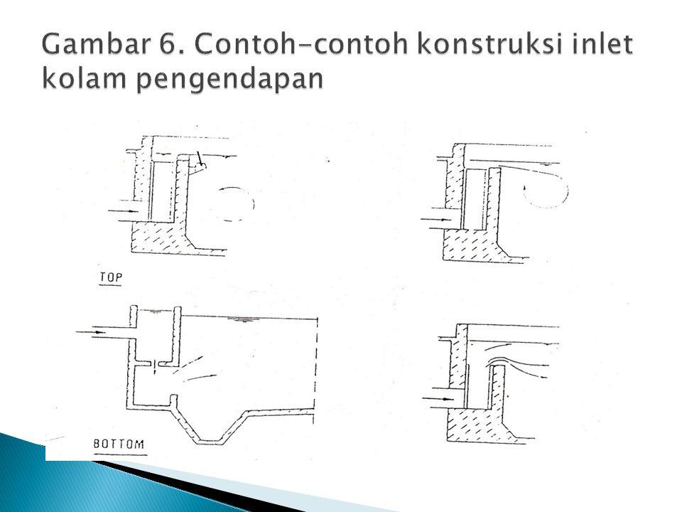Gambar 6. Contoh-contoh konstruksi inlet kolam pengendapan