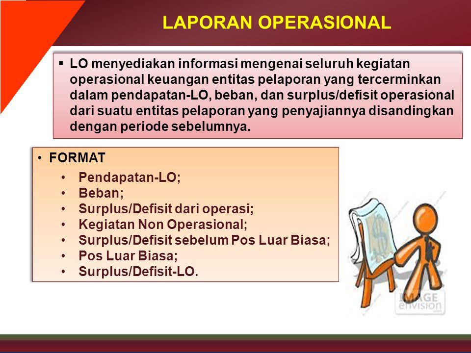 LAPORAN OPERASIONAL