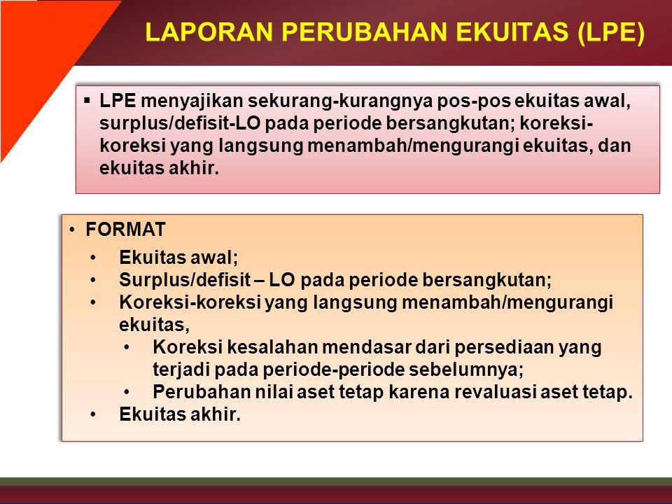 LAPORAN PERUBAHAN EKUITAS (LPE)