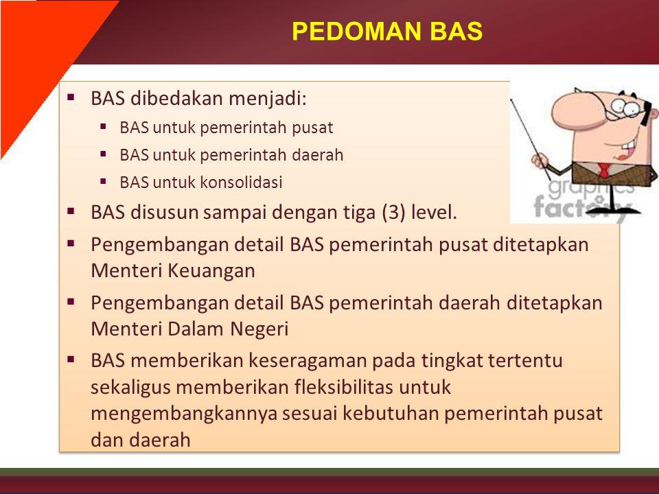 PEDOMAN BAS BAS dibedakan menjadi: