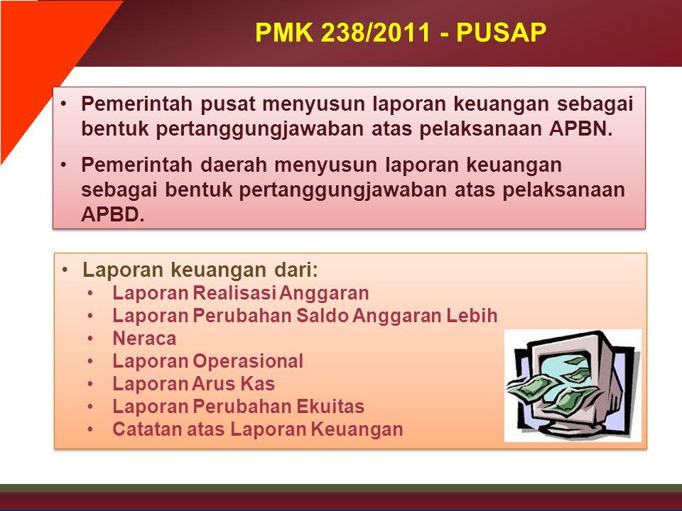 PMK 238/2011 - PUSAP Pemerintah pusat menyusun laporan keuangan sebagai bentuk pertanggungjawaban atas pelaksanaan APBN.