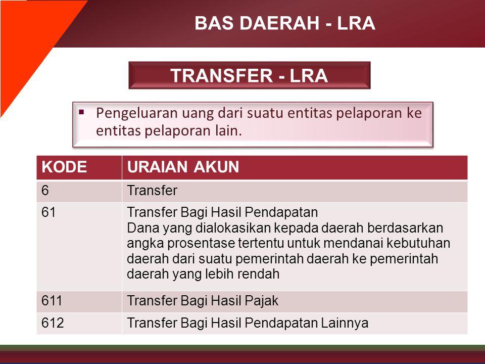 BAS DAERAH - LRA TRANSFER - LRA