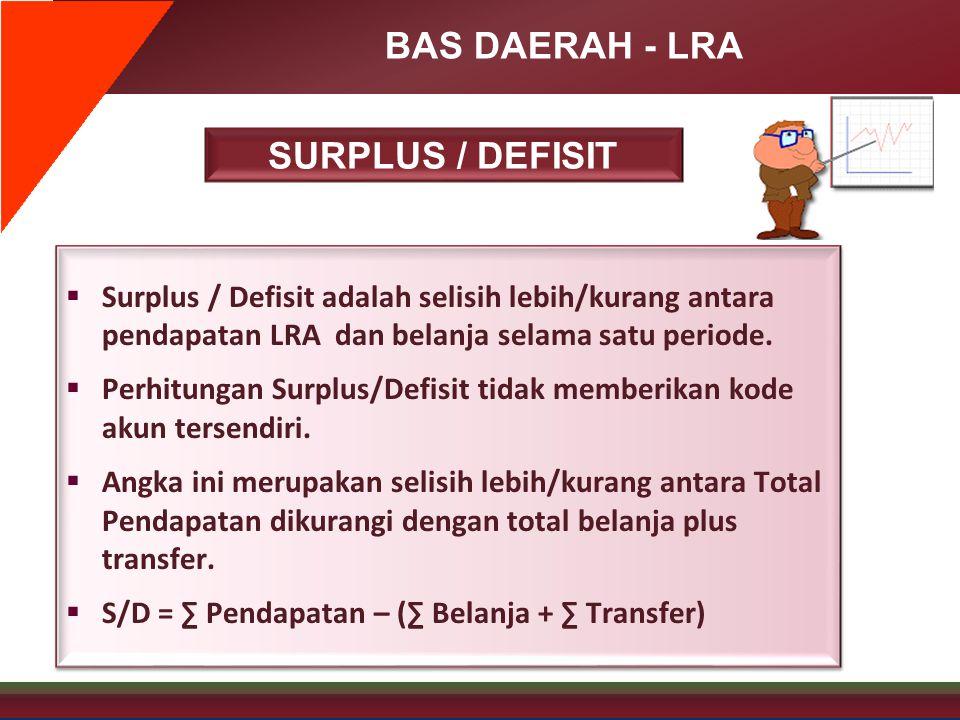 BAS DAERAH - LRA SURPLUS / DEFISIT